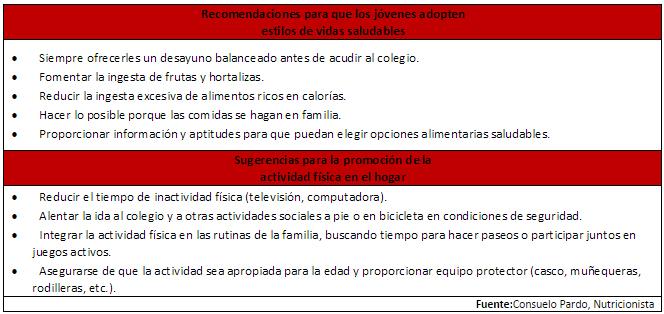 Acerca de Ourtime.es
