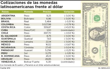 Salir A Vender Dólares No Es La Mejor Estrategia En Este Momento Añadió