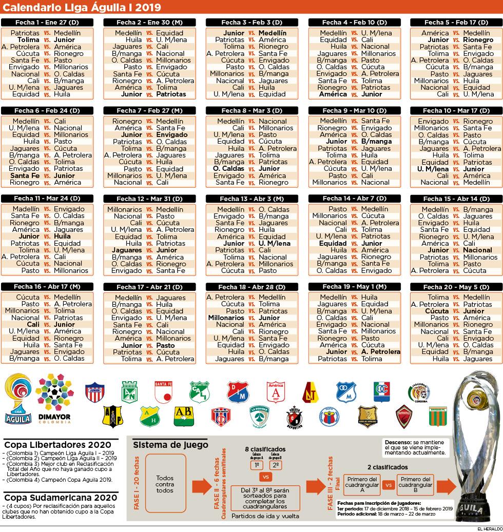 Calendario Febrero 2020 Colombia.Listo El Calendario De La Liga Junior Y Union Chocaran En