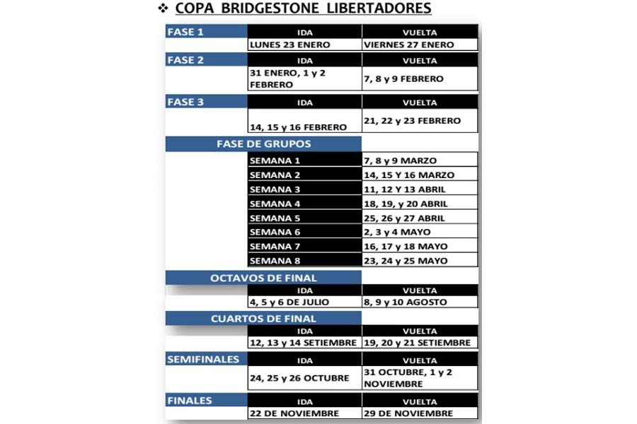 Calendario Copa.Conozca El Calendario De La Copa Libertadores 2017 El Heraldo