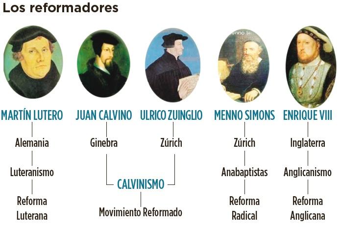 500 años de la Reforma protestante de Martín Lutero | El Heraldo