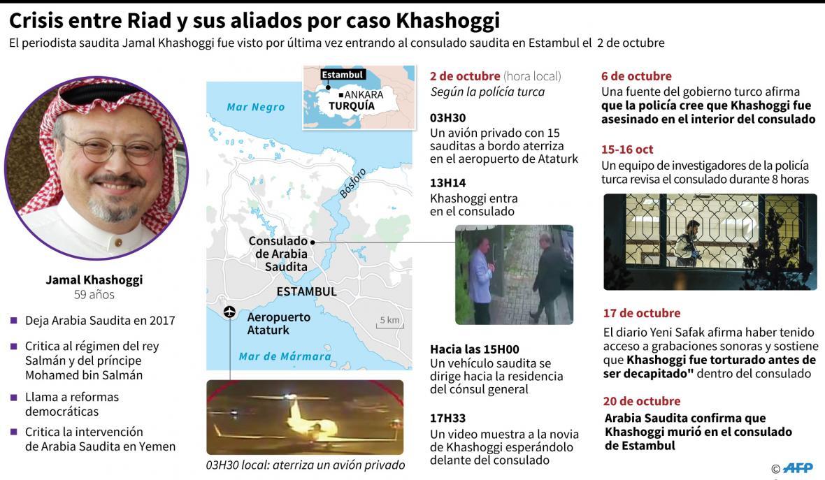 Periodista habría muerto en pelea en consulado