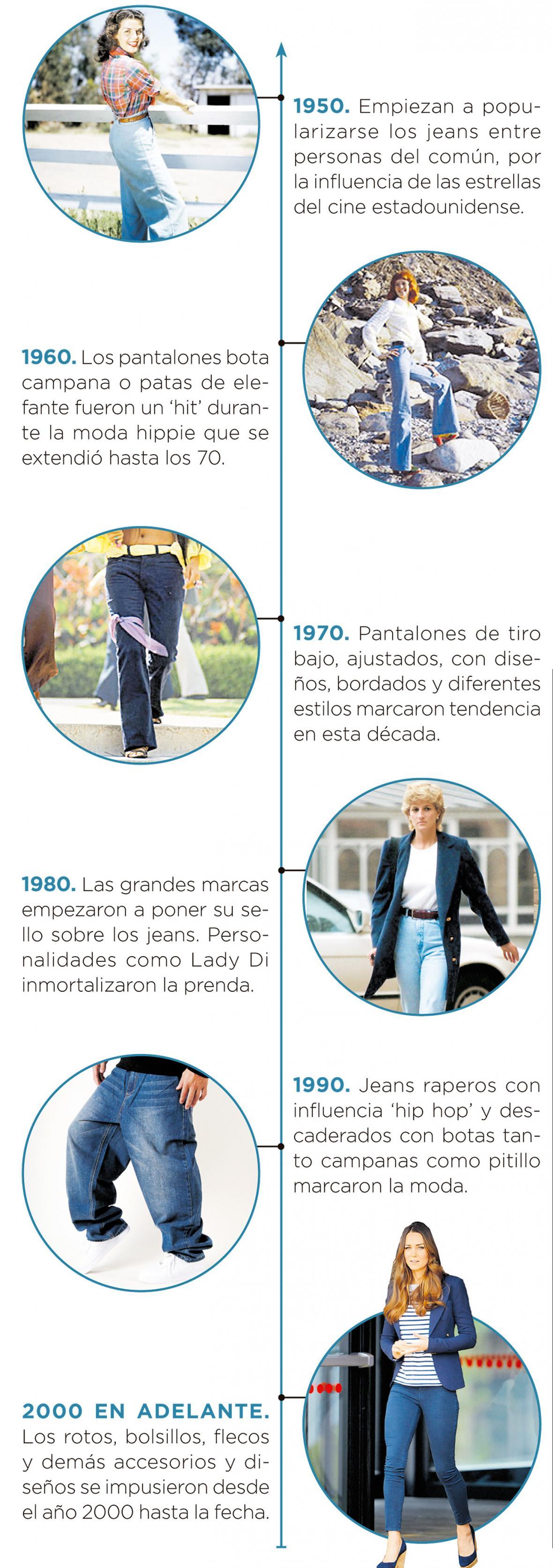 6075862c6b El estimado de consumo para la elaboración de un jean es de 0
