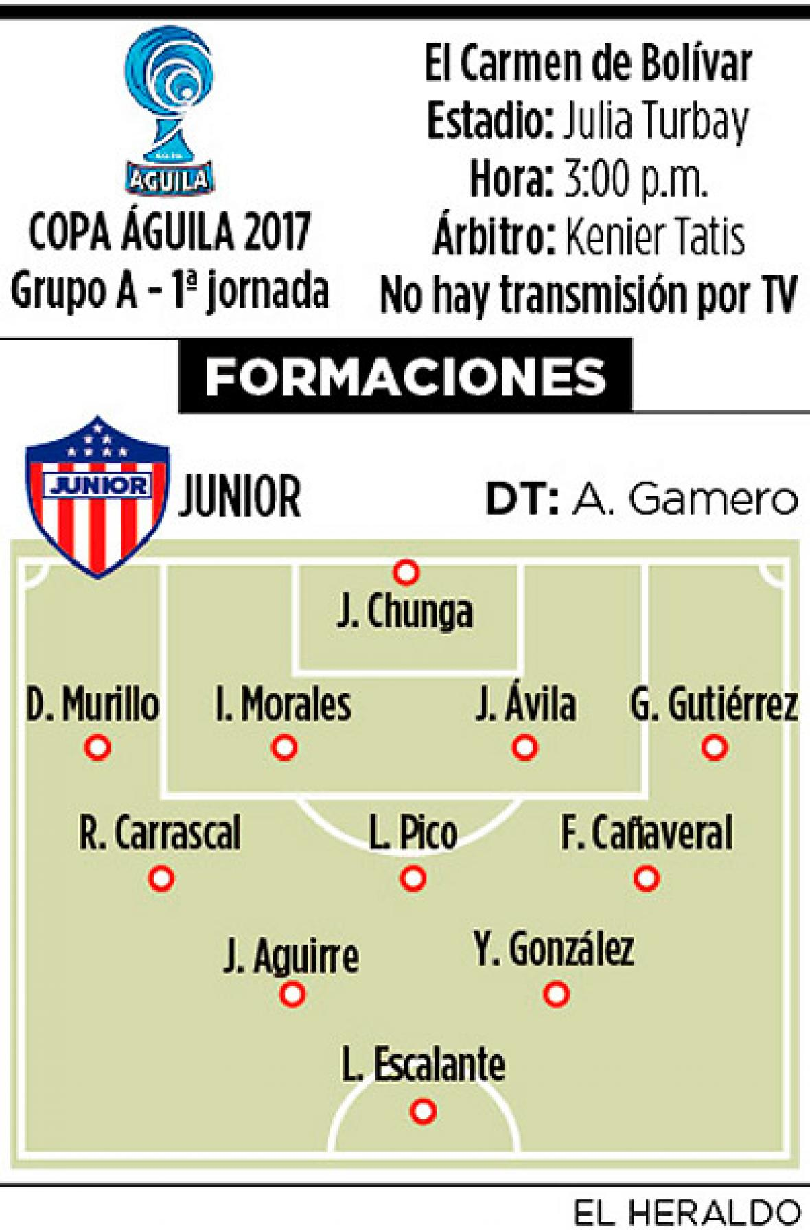 alineacion-vertical-junior-copa-aguila-2
