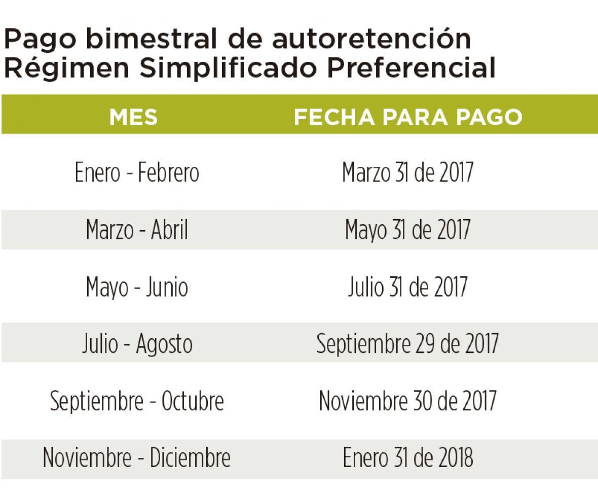 Este es el calendario tributario 2017 de Barranquilla   El Heraldo