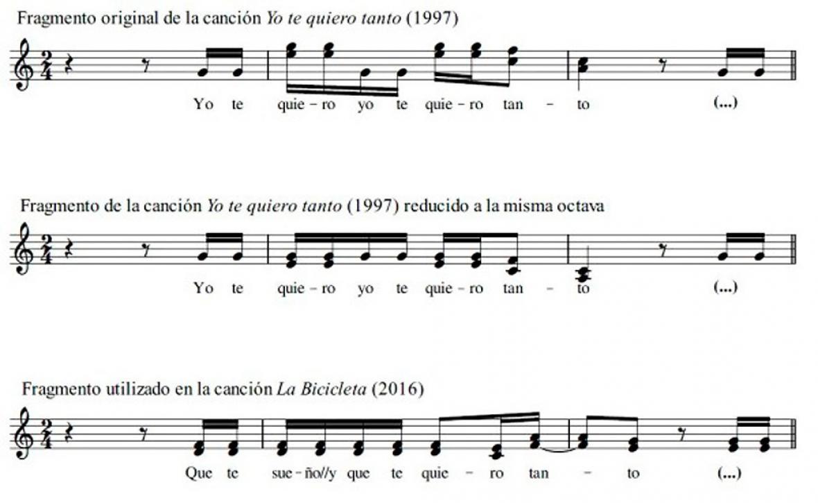 Comparación de las notas usadas en ambas canciones.