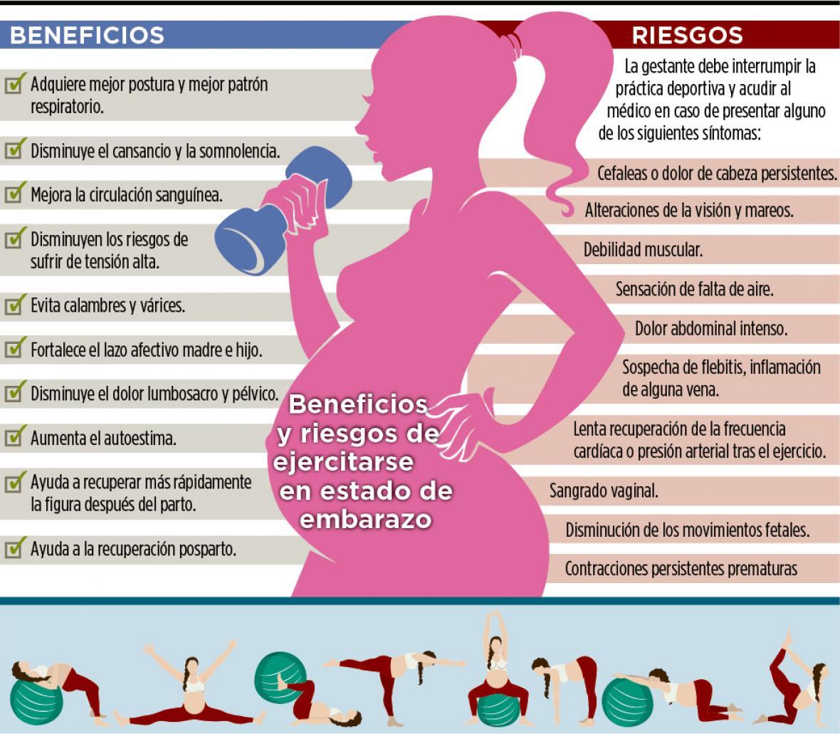 Lo bueno y lo malo de hacer ejercicio durante el embarazo for Actividades que se realizan en una oficina wikipedia