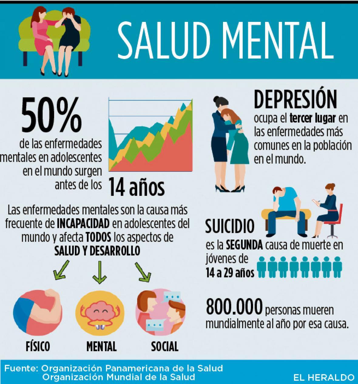 Política: Realizaron actividades por el Día Mundial de Salud Mental