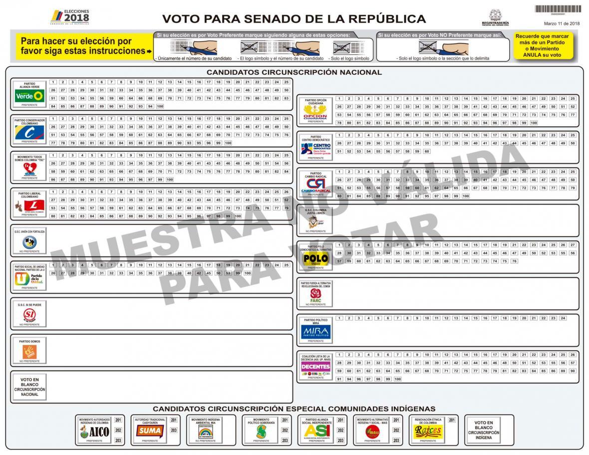 Imagen del tarjetón que se entregará para el caso del Senado de la República.