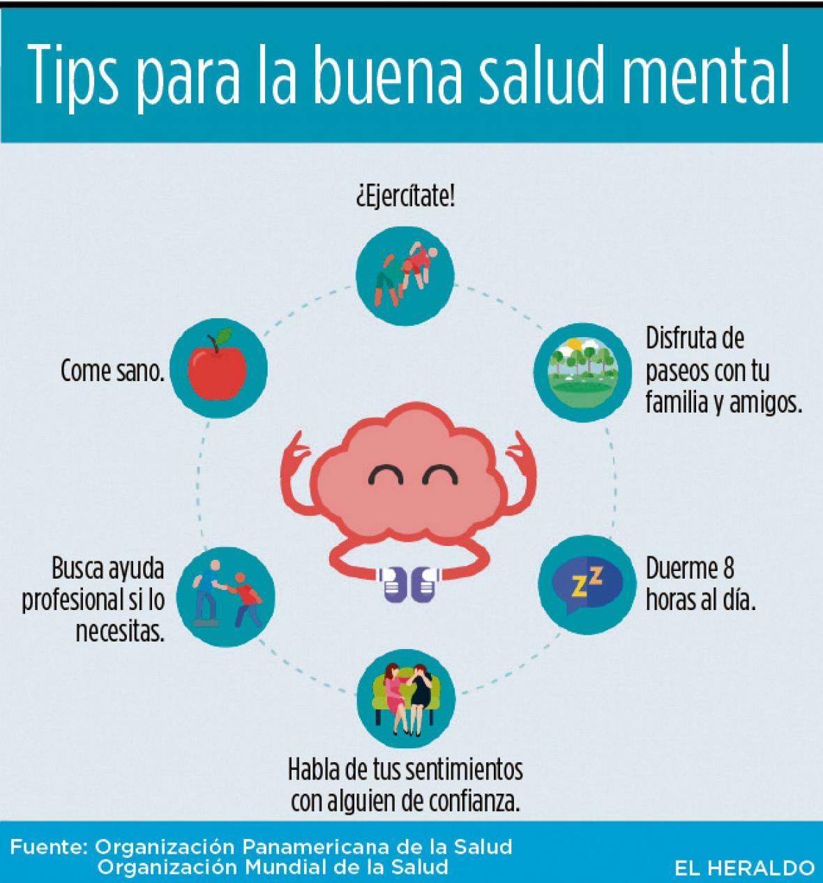 Más de 2 millones de mexicanos padecen depresión: UNAM