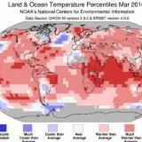 La racha de calor en la Tierra lleva 11 meses