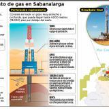 Así será la cadena de producción de gas cerca de Sabanalarga