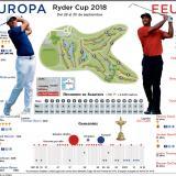 Europa, ante el reto de domar a Tiger