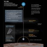 Lo que se sabe del exoplaneta en donde se detectó agua