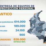 Presidente destaca protección al personal médico en Atlántico y Córdoba