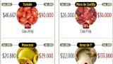 Infografía: Comparativo de precios 2015-16