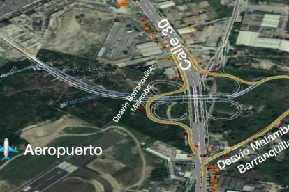 Alternativas para el tránsito de vehículos hacia y desde el aeropuerto.