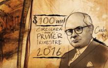 El billete de $100 mil rendirá homenaje al presidente Carlos Lleras Restrepo (Ley 1167 de 2007).