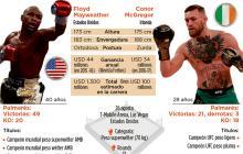 La pelea del año será bajo las reglas de Floyd Mayweather