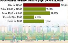 Ciclovías: un paso para mejorar la movilidad en Barranquilla