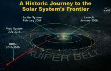 En video | Sonda espacial New Horizons se prepara para un Año Nuevo histórico