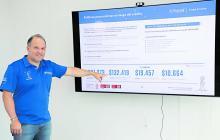 Finsocial originó créditos por más de $182 mil millones
