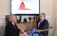 En video | Duque y Manuel Elkin Patarroyo hablan sobre la crisis por coronavirus