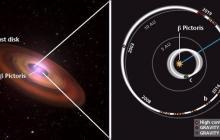 Detectan la primera imagen de un exoplaneta hallado antes de forma indirecta
