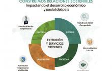 El ecosistema que permitió afrontar la pandemia: Universidad-Empresa-Estado