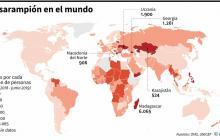 Estas son las cifras del sarampión en el mundo
