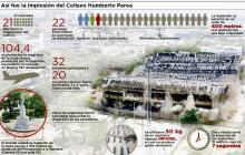 Infografía: Así fue la implosión del Coliseo Humberto Perea