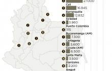 Taxis en las principales ciudades de Colombia