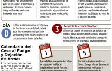 Infografía: El cronograma para poder implementar los acuerdos