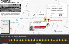 Infografía: detalles del atentado a la estación de San José