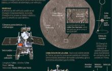 El aterizaje de la sonda china en la cara oculta de la Luna