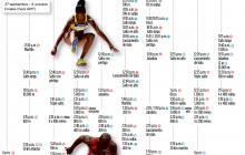 Este es el calendario del Mundial de Atletismo en Doha