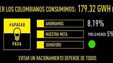 Santos celebra el 8.19% de ahorro de energía del miércoles