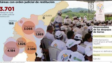 Así va la restitución de tierras en el Caribe
