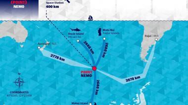 Imagen que muestra la ubicación del Punto Nemo