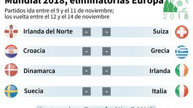 Italia-Suecia, el duelo más atractivo de los repechajes europeos