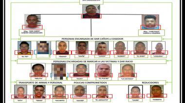 Así funcionaba la organización delincuencial 'los Discretos', que se dedicaba al fleteo.