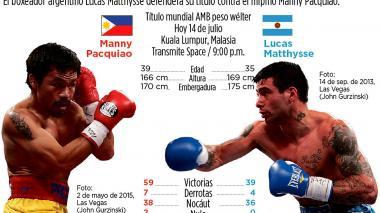 ¿El último desafío de Manny Pacquiao?