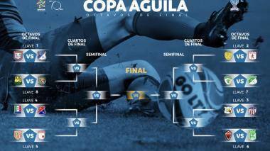 Junior enfrentará al Quindío en los octavos de final de la Copa Águila