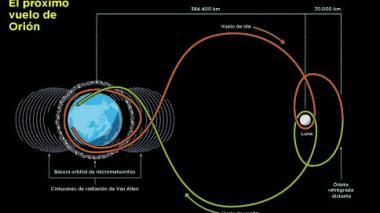 Orión: la misión que llevará al hombre a Marte