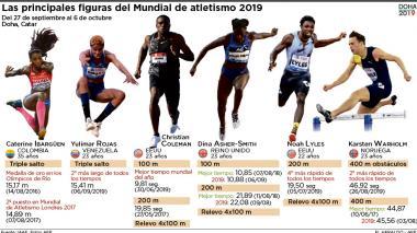 Se busca el sucesor de Usain Bolt