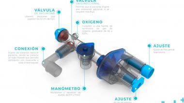 Ilustración del ventilador automático que investigó la institución superior.