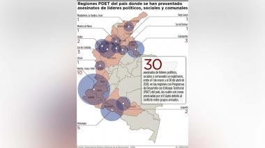 Violencia política: la otra pandemia de Colombia