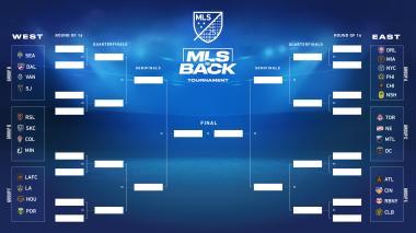 La MLS se jugará con formato similar a Copa del Mundo