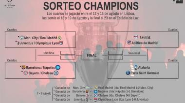Listos los cruces de cuartos de final en la Champions