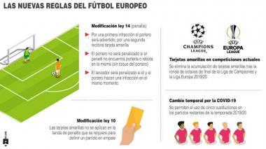 Los cambios en las reglas de juego de los torneos de la Uefa
